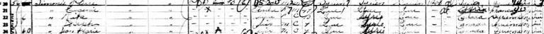 Recensement du Canada, 1921. Fiche familiale de Pierre Simony.
